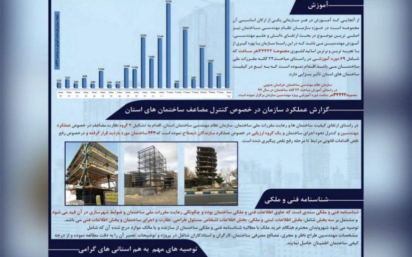 اهم اقدامات سازمان در جهت افزایش ایمنی و ارتقا کیفیت ساخت و ساز در استان